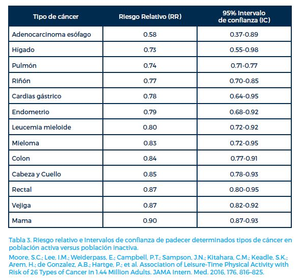 cuidados de enfermeria para paciente con cancer de prostata